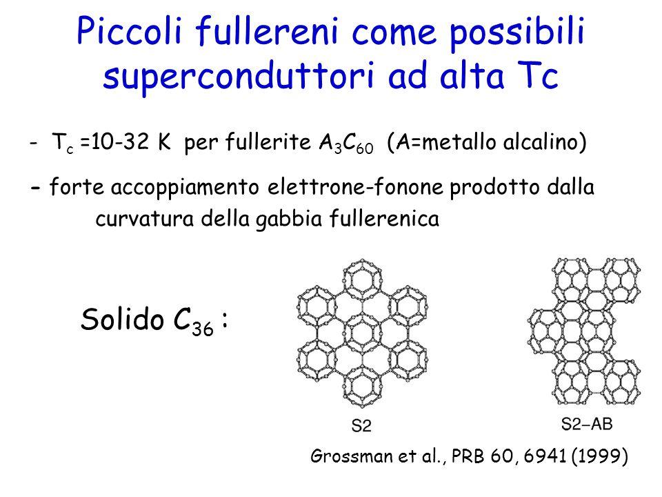 Piccoli fullereni come possibili superconduttori ad alta Tc - T c =10-32 K per fullerite A 3 C 60 (A=metallo alcalino) - forte accoppiamento elettrone