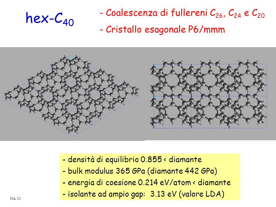 hex-C 40 - Coalescenza di fullereni C 26, C 24 e C 20 - Cristallo esagonale P6/mmm - densità di equilibrio 0.855 < diamante - bulk modulus 365 GPa (di