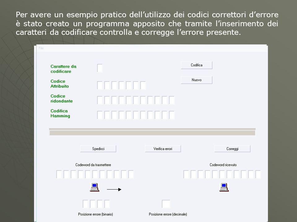 Per avere un esempio pratico dell'utilizzo dei codici correttori d'errore è stato creato un programma apposito che tramite l'inserimento dei caratteri da codificare controlla e corregge l'errore presente.