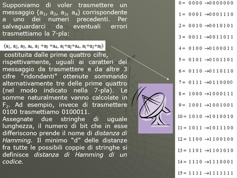 Supponiamo di voler trasmettere un messaggio (a 1, a 2, a 3, a 4 ) corrispondente a uno dei numeri precedenti.