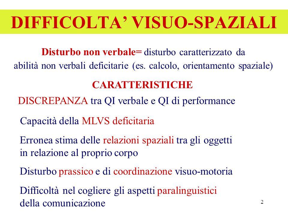 2 DIFFICOLTA' VISUO-SPAZIALI Disturbo non verbale= disturbo caratterizzato da abilità non verbali deficitarie (es.