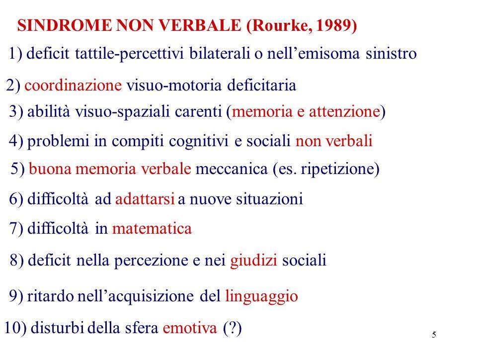 5 SINDROME NON VERBALE (Rourke, 1989) 1) deficit tattile-percettivi bilaterali o nell'emisoma sinistro 2) coordinazione visuo-motoria deficitaria 3) abilità visuo-spaziali carenti (memoria e attenzione) 4) problemi in compiti cognitivi e sociali non verbali 5) buona memoria verbale meccanica (es.