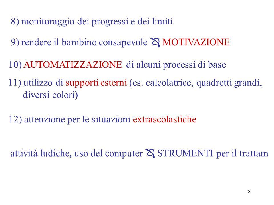 8 8) monitoraggio dei progressi e dei limiti 9) rendere il bambino consapevole  MOTIVAZIONE 10) AUTOMATIZZAZIONE di alcuni processi di base 11) utilizzo di supporti esterni (es.