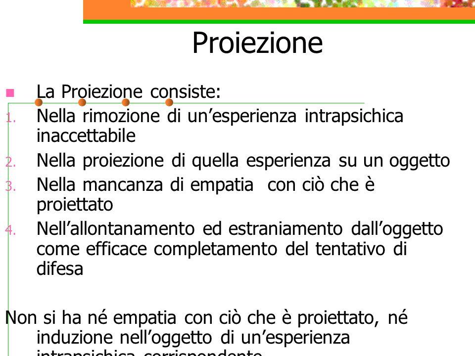 Identificazione Proiettiva (O.Kernberg) Meccanismo di difesa primitivo, che consiste : 1.