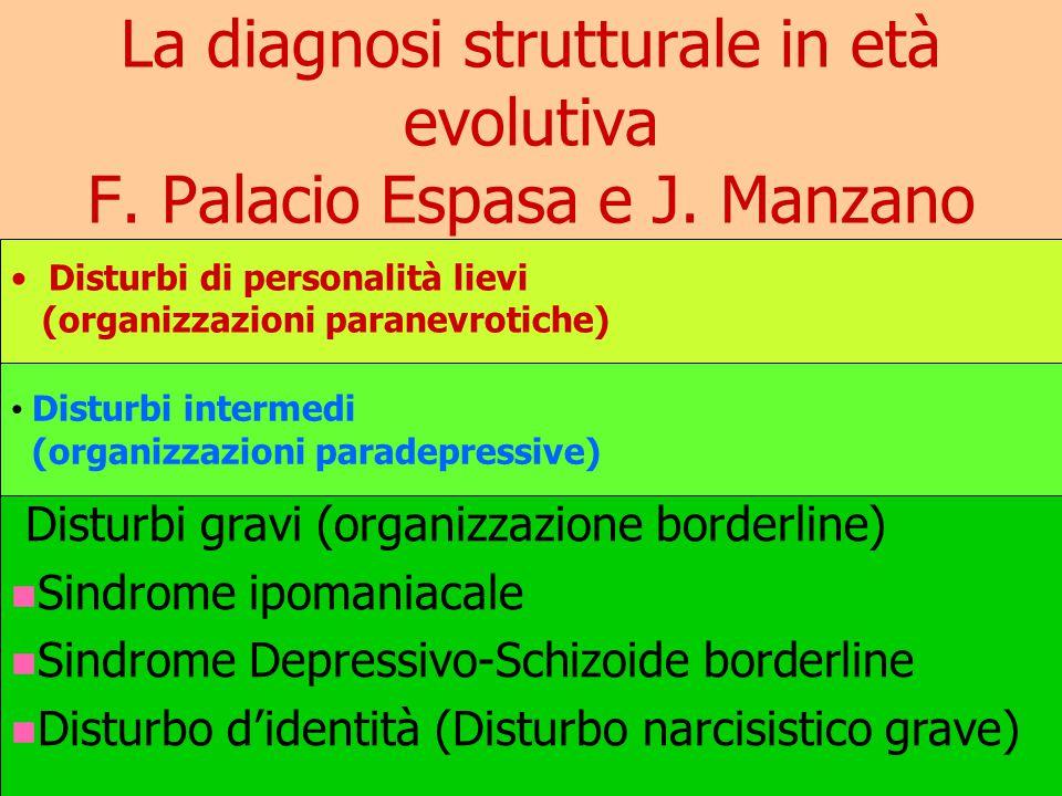 Diniego psicotico (Racamier) 2) in una scala di gravità a: diniego di senso e significato (diniego dell'esistenza esterna dell'oggetto) b: diniego di autonomia e individualità dell'oggetto (utilizzato come un feticcio che assicura continue conferme)