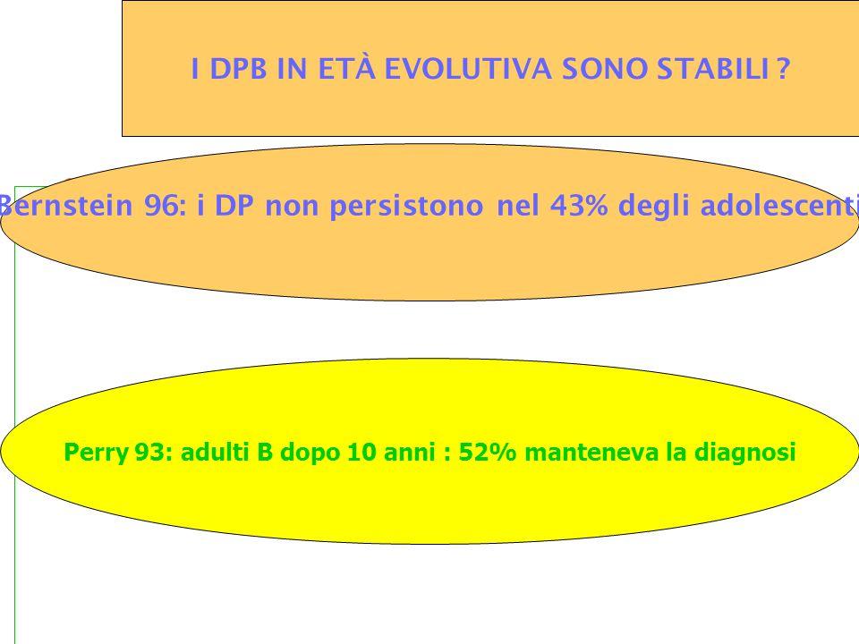 Psicopatologia dello sviluppo Elementi legati allo sviluppo B.
