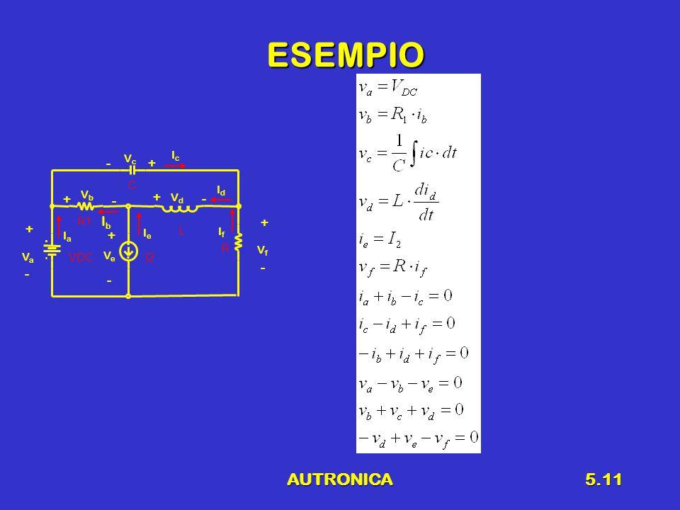 AUTRONICA5.11 ESEMPIO R L C I2VDC R1 VaVa + - VbVb + - VcVc -+ VdVd + - VeVe + - VfVf + - IaIa IdId IeIe IfIf IcIc IbIb