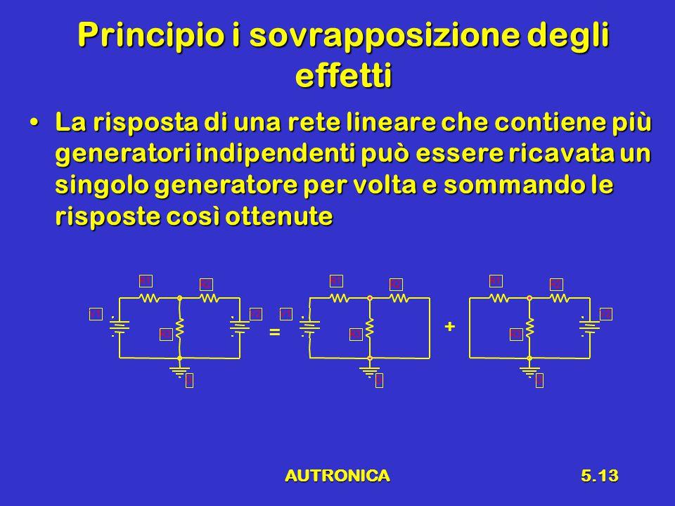 AUTRONICA5.13 Principio i sovrapposizione degli effetti La risposta di una rete lineare che contiene più generatori indipendenti può essere ricavata un singolo generatore per volta e sommando le risposte così ottenuteLa risposta di una rete lineare che contiene più generatori indipendenti può essere ricavata un singolo generatore per volta e sommando le risposte così ottenute = +