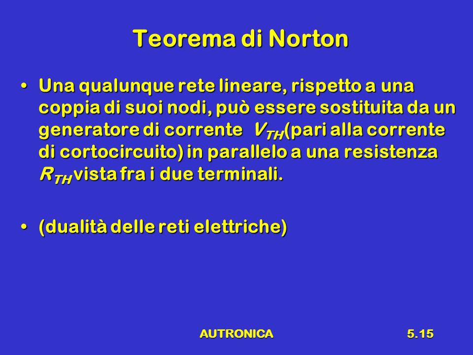 AUTRONICA5.15 Teorema di Norton Una qualunque rete lineare, rispetto a una coppia di suoi nodi, può essere sostituita da un generatore di corrente V TH (pari alla corrente di cortocircuito) in parallelo a una resistenza R TH vista fra i due terminali.Una qualunque rete lineare, rispetto a una coppia di suoi nodi, può essere sostituita da un generatore di corrente V TH (pari alla corrente di cortocircuito) in parallelo a una resistenza R TH vista fra i due terminali.