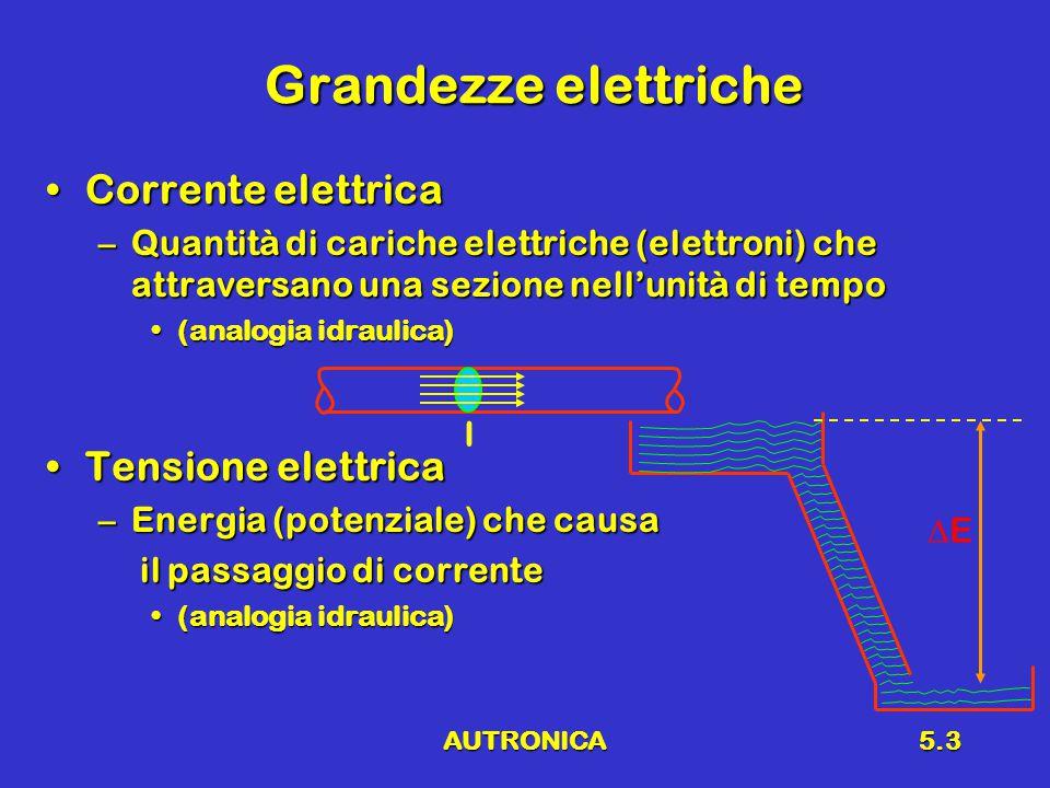 AUTRONICA5.3 Grandezze elettriche Corrente elettricaCorrente elettrica –Quantità di cariche elettriche (elettroni) che attraversano una sezione nell'unità di tempo (analogia idraulica)(analogia idraulica) Tensione elettricaTensione elettrica –Energia (potenziale) che causa il passaggio di corrente il passaggio di corrente (analogia idraulica)(analogia idraulica) I EE