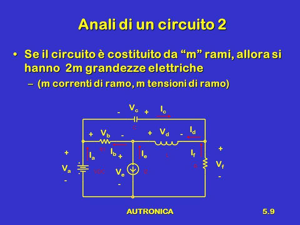 AUTRONICA5.10 Anali di un circuito 3 Risolvere la rete vuol dire determinare le 2m grandezze elettricheRisolvere la rete vuol dire determinare le 2m grandezze elettriche –Si deve scrivere un sistema di 2m equazioni in 2m incognite –Sistema non lineare integro differenziale –Non sempre risolubile m equazioni sono di tipo fisicom equazioni sono di tipo fisico –(legge di Ohm) m equazioni di tipo topologicom equazioni di tipo topologico –(leggi di Kirchhoff)