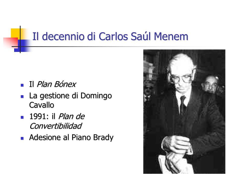 Il decennio di Carlos Saúl Menem Il Plan Bónex Il Plan Bónex La gestione di Domingo Cavallo La gestione di Domingo Cavallo 1991: il Plan de Convertibilidad 1991: il Plan de Convertibilidad Adesione al Piano Brady Adesione al Piano Brady
