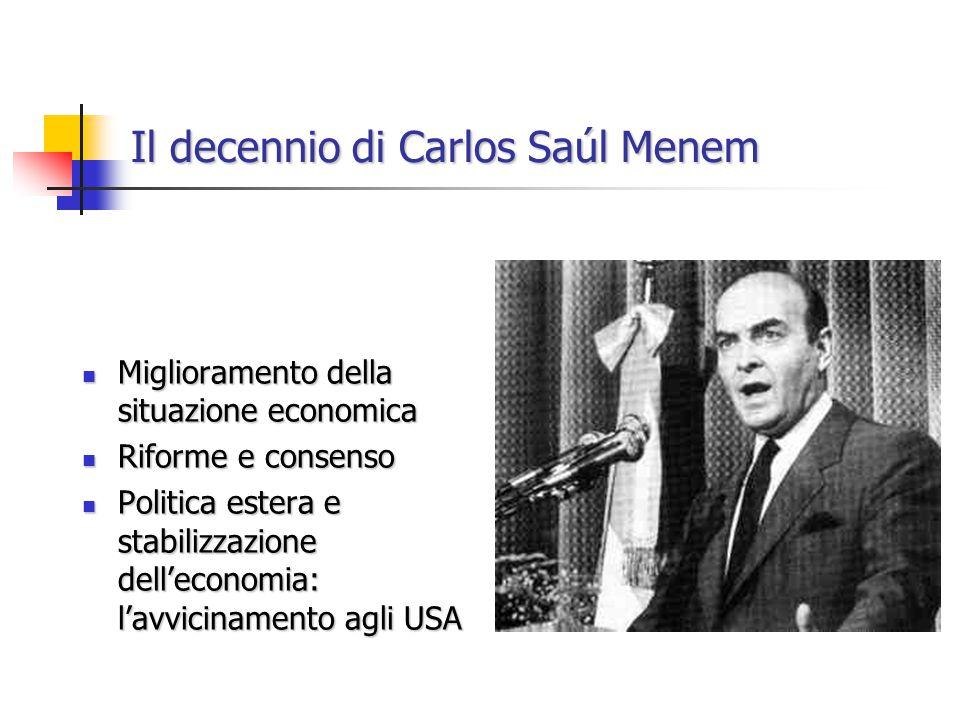 Il decennio di Carlos Saúl Menem Riforme costituzionali Riforme costituzionali Gli effetti della crisi messicana Gli effetti della crisi messicana Recessione e rielezione di Menem Recessione e rielezione di Menem