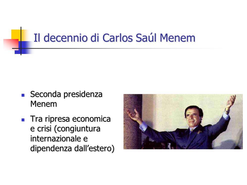 Il decennio di Carlos Saúl Menem Riforme economiche del decennio Menem: Riforme economiche del decennio Menem: 1) Gli inizi: prima della Convertibilidad 1) Gli inizi: prima della Convertibilidad 2) La Convertibilidad 2) La Convertibilidad 3) Il Mercosur 3) Il Mercosur Effetti politici e sociali Effetti politici e sociali