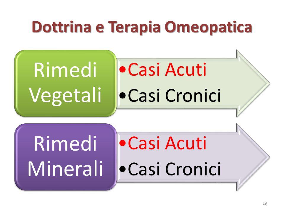 Dottrina e Terapia Omeopatica Casi Acuti Casi Cronici Rimedi Vegetali Casi Acuti Casi Cronici Rimedi Minerali 19