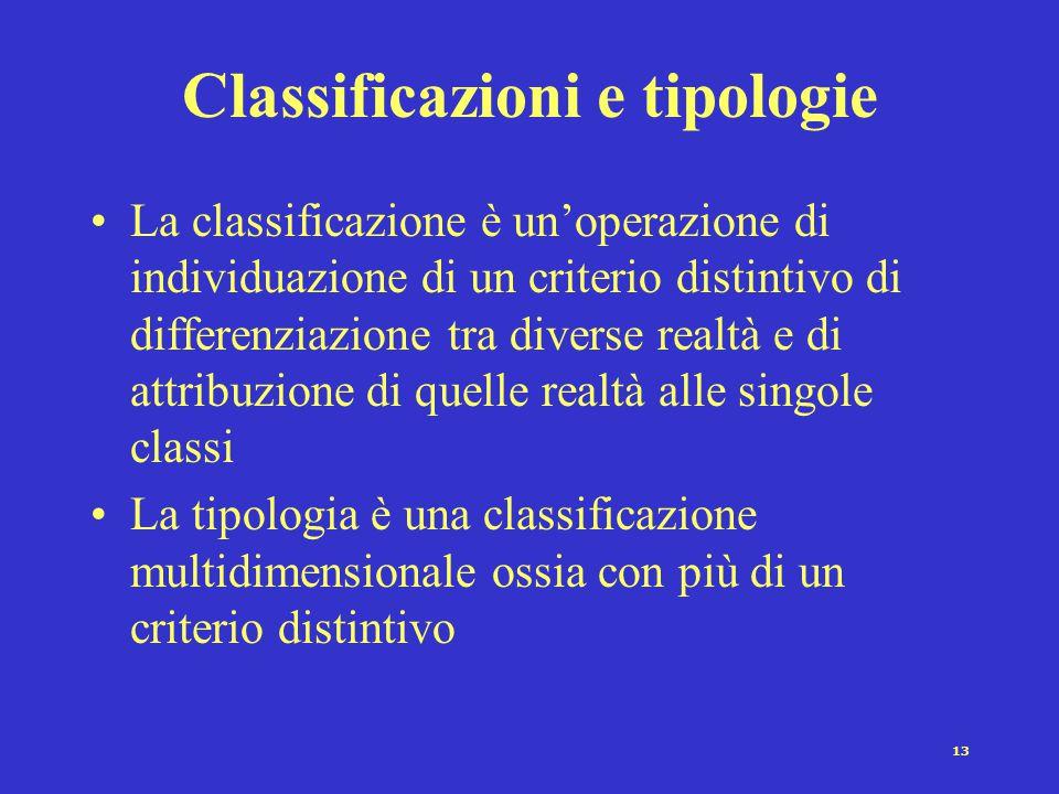 13 Classificazioni e tipologie La classificazione è un'operazione di individuazione di un criterio distintivo di differenziazione tra diverse realtà e di attribuzione di quelle realtà alle singole classi La tipologia è una classificazione multidimensionale ossia con più di un criterio distintivo
