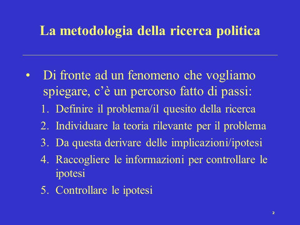 2 La metodologia della ricerca politica Di fronte ad un fenomeno che vogliamo spiegare, c'è un percorso fatto di passi: 1.Definire il problema/il quesito della ricerca 2.Individuare la teoria rilevante per il problema 3.Da questa derivare delle implicazioni/ipotesi 4.Raccogliere le informazioni per controllare le ipotesi 5.Controllare le ipotesi