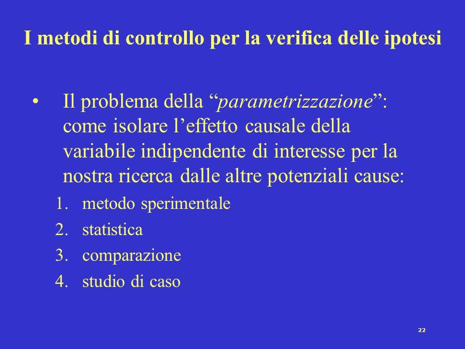 """22 I metodi di controllo per la verifica delle ipotesi Il problema della """"parametrizzazione"""": come isolare l'effetto causale della variabile indipende"""