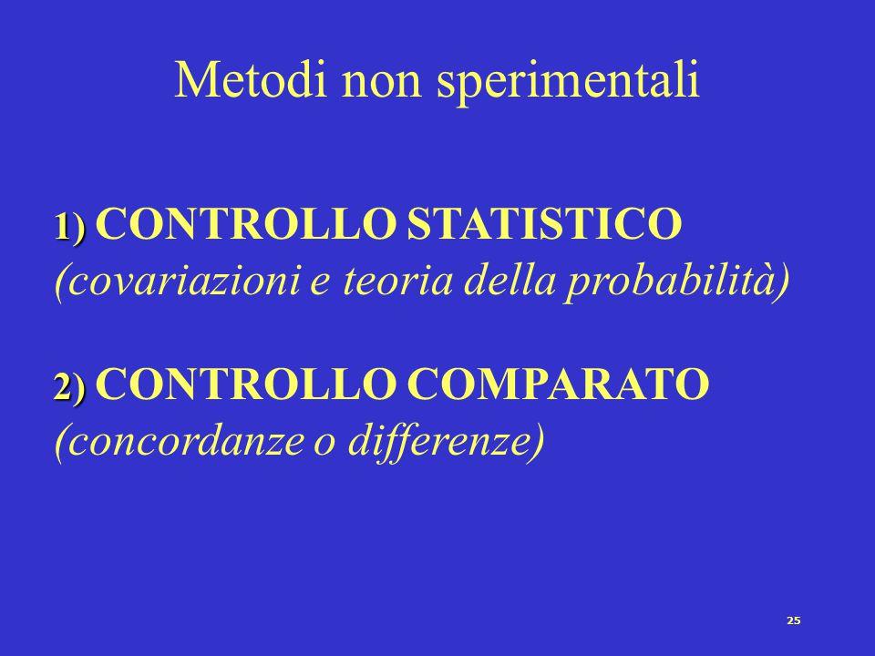 25 1) 1) CONTROLLO STATISTICO (covariazioni e teoria della probabilità) 2) 2) CONTROLLO COMPARATO (concordanze o differenze) Metodi non sperimentali