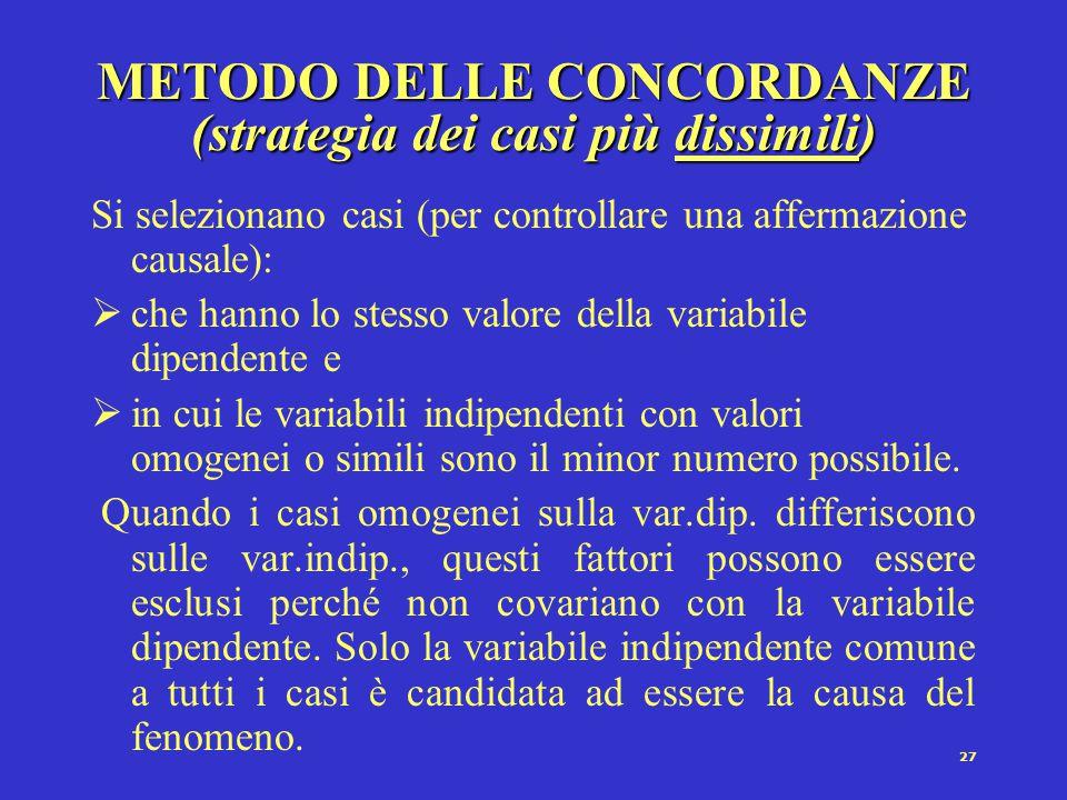 27 METODO DELLE CONCORDANZE (strategia dei casi più dissimili) Si selezionano casi (per controllare una affermazione causale):  che hanno lo stesso v