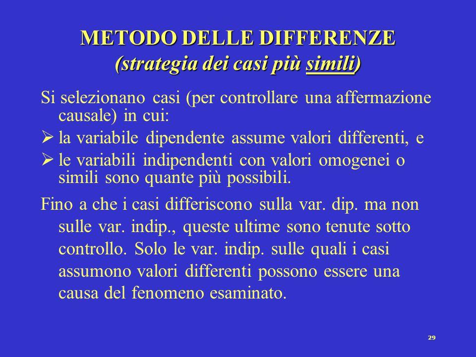 29 METODO DELLE DIFFERENZE (strategia dei casi più simili) Si selezionano casi (per controllare una affermazione causale) in cui:  la variabile dipendente assume valori differenti, e  le variabili indipendenti con valori omogenei o simili sono quante più possibili.