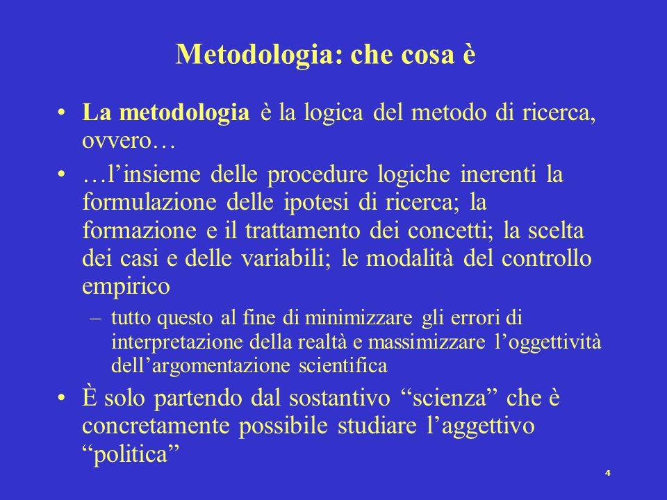 4 Metodologia: che cosa è La metodologia è la logica del metodo di ricerca, ovvero… …l'insieme delle procedure logiche inerenti la formulazione delle