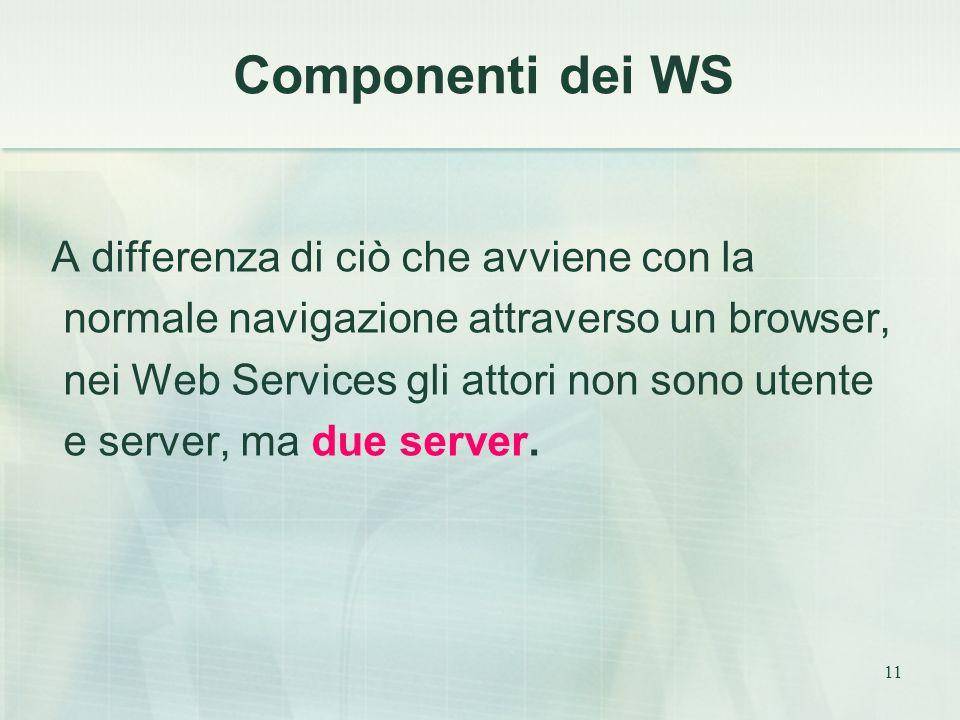 11 Componenti dei WS A differenza di ciò che avviene con la normale navigazione attraverso un browser, nei Web Services gli attori non sono utente e server, ma due server.