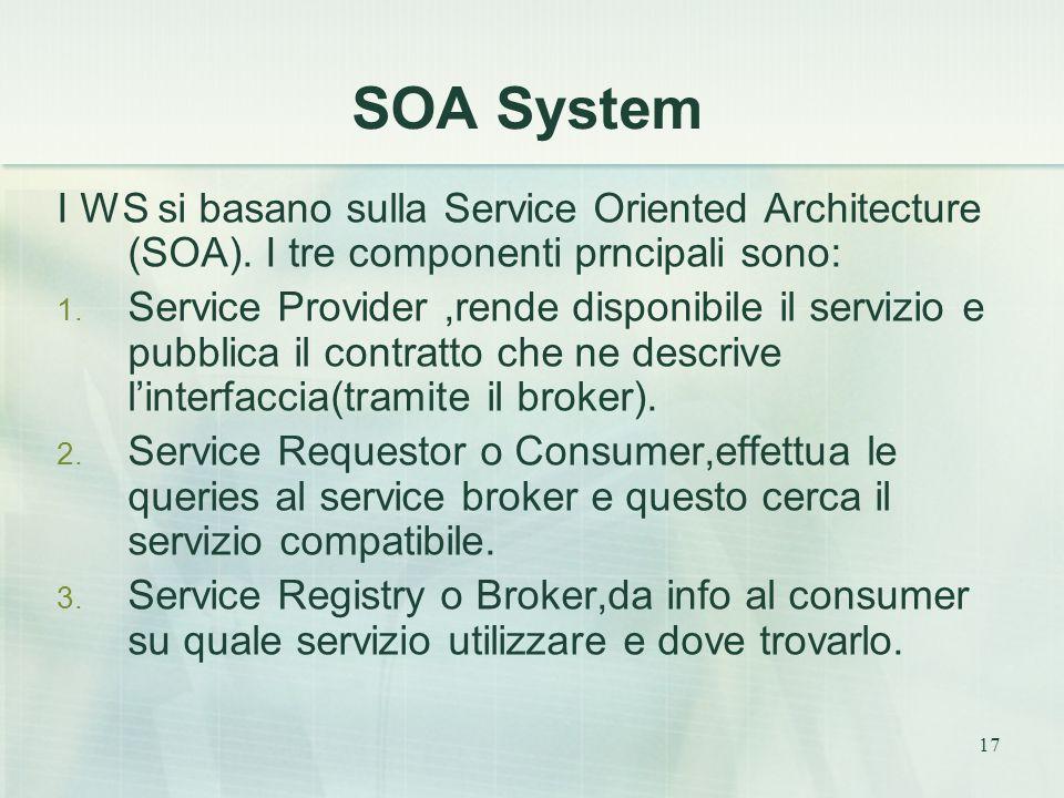 17 SOA System I WS si basano sulla Service Oriented Architecture (SOA).