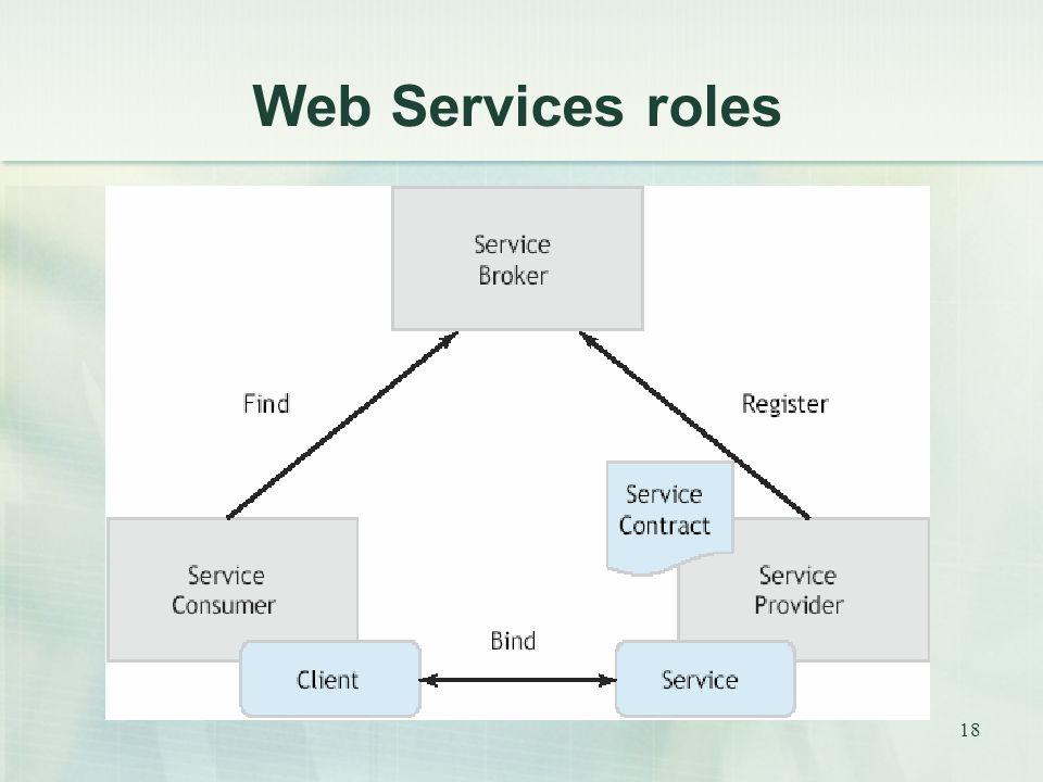 18 Web Services roles