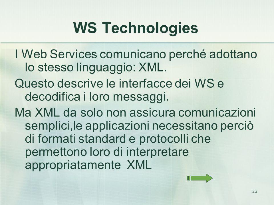 22 WS Technologies I Web Services comunicano perché adottano lo stesso linguaggio: XML.