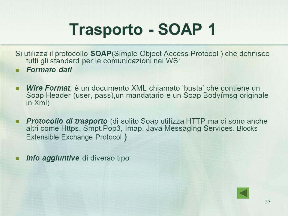 23 Trasporto - SOAP 1 Si utilizza il protocollo SOAP(Simple Object Access Protocol ) che definisce tutti gli standard per le comunicazioni nei WS: Formato dati Wire Format, è un documento XML chiamato 'busta' che contiene un Soap Header (user, pass),un mandatario e un Soap Body(msg originale in Xml).