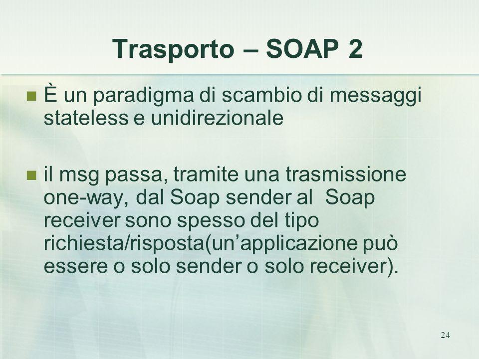 24 Trasporto – SOAP 2 È un paradigma di scambio di messaggi stateless e unidirezionale il msg passa, tramite una trasmissione one-way, dal Soap sender al Soap receiver sono spesso del tipo richiesta/risposta(un'applicazione può essere o solo sender o solo receiver).
