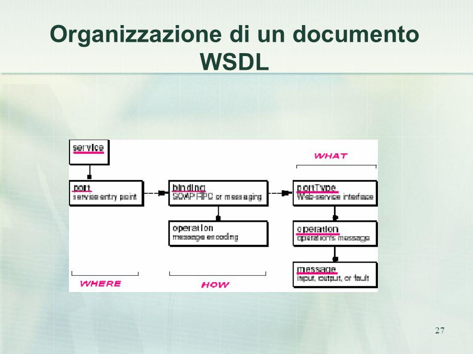 27 Organizzazione di un documento WSDL
