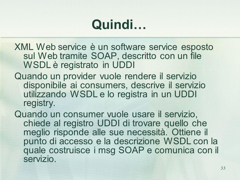 33 Quindi… XML Web service è un software service esposto sul Web tramite SOAP, descritto con un file WSDL è registrato in UDDI Quando un provider vuole rendere il servizio disponibile ai consumers, descrive il servizio utilizzando WSDL e lo registra in un UDDI registry.
