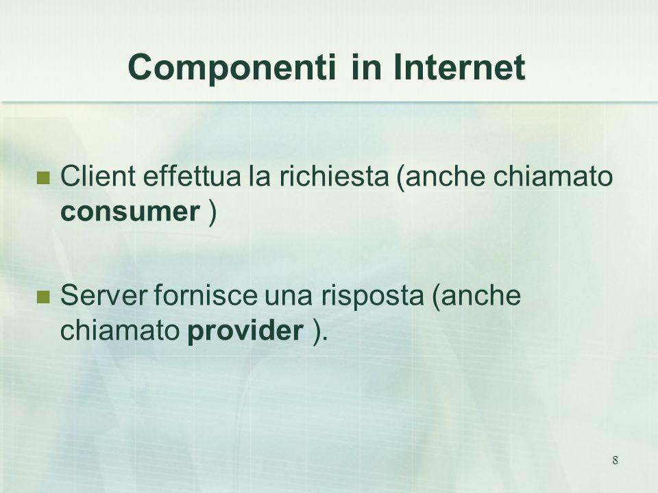 8 Componenti in Internet Client effettua la richiesta (anche chiamato consumer ) Server fornisce una risposta (anche chiamato provider ).