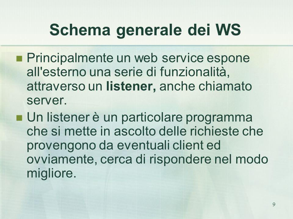 9 Schema generale dei WS Principalmente un web service espone all esterno una serie di funzionalità, attraverso un listener, anche chiamato server.