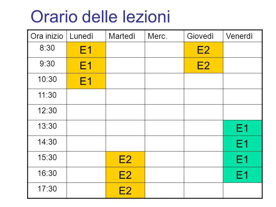 Orario delle lezioni Ora inizio LunedìMartedìMerc.GiovedìVenerdì 8:30 E1E2 9:30 E1E2 10:30 E1 11:30 12:30 13:30 E1 14:30 E1 15:30 E2E1 16:30 E2E1 17:30 E2