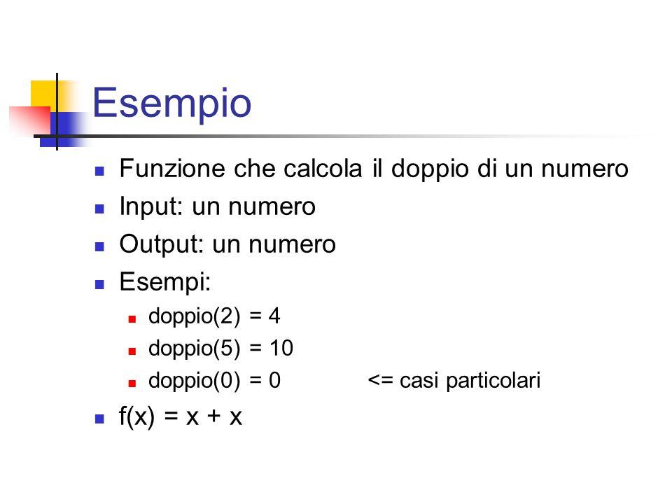Esempio Funzione che calcola il doppio di un numero Input: un numero Output: un numero Esempi: doppio(2) = 4 doppio(5) = 10 doppio(0) = 0 <= casi particolari f(x) = x + x