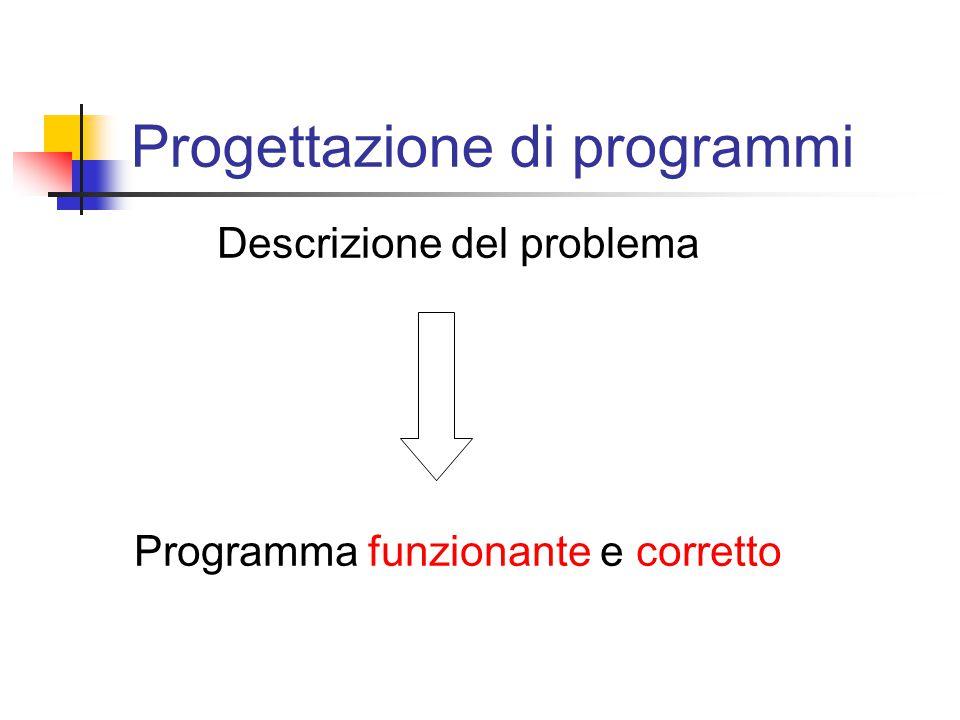 Progettazione di programmi Descrizione del problema (in linguaggio naturale) Estrarre info rilevanti dati risultati Descrivere comportamento del prg da realizzare (esempi) Formulare il prg in un linguaggio di programmazione Test e debug