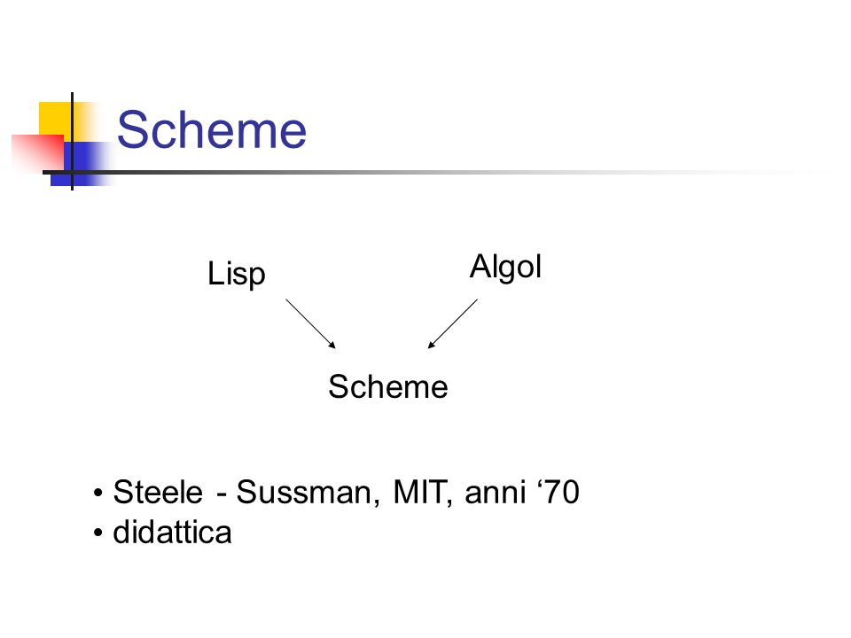 Paradigmi Paradigma funzionale Programma = (insieme di) funzioni Funzione: dati risultato Scheme, Lisp, ML … Paradigma imperativo Programma = sequenza di istruzioni Pascal, C, Java …