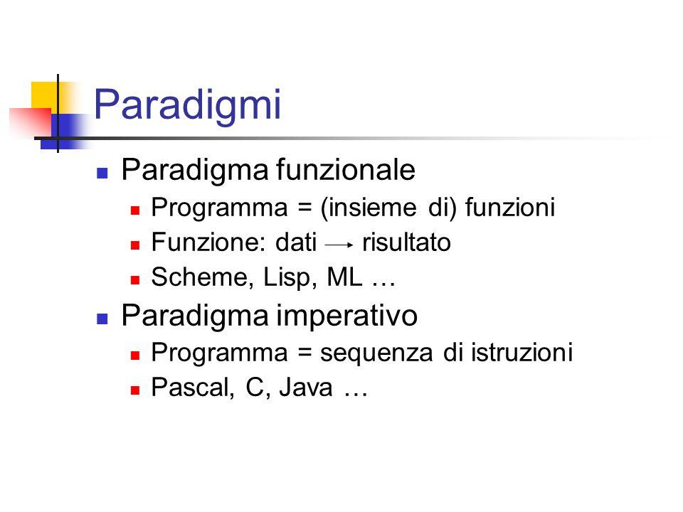 Linguaggi Scheme ML Human-oriented Java Pascal C Assembly Computer-oriented