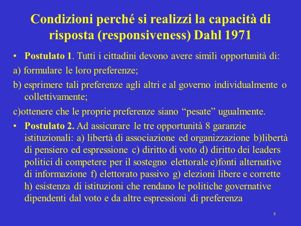 3 Condizioni perché si realizzi la capacità di risposta (responsiveness) Dahl 1971 Postulato 1. Tutti i cittadini devono avere simili opportunità di: