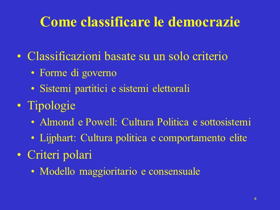 8 Come classificare le democrazie Classificazioni basate su un solo criterio Forme di governo Sistemi partitici e sistemi elettorali Tipologie Almond