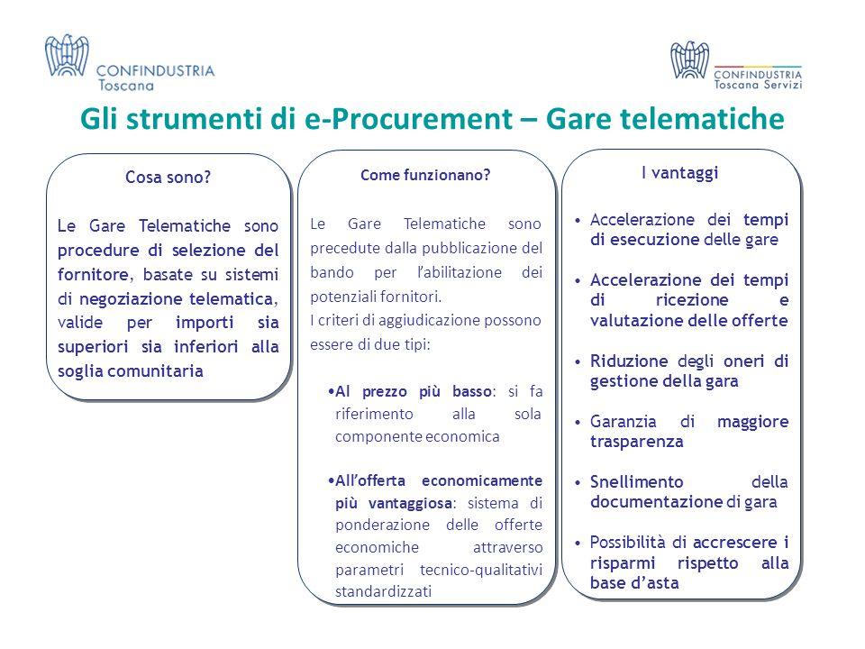 Gli strumenti di e-Procurement – Gare telematiche I vantaggi Accelerazione dei tempi di esecuzione delle gare Accelerazione dei tempi di ricezione e v