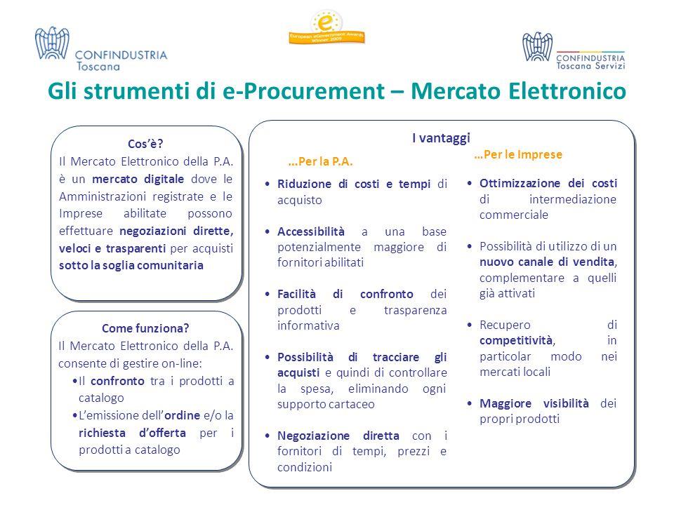 Gli strumenti di e-Procurement – Mercato Elettronico I vantaggi Cos'è? Il Mercato Elettronico della P.A. è un mercato digitale dove le Amministrazioni