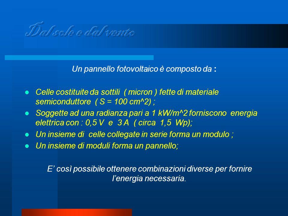 Un pannello fotovoltaico è composto da : Celle costituite da sottili ( micron ) fette di materiale semiconduttore ( S = 100 cm^2) ; Soggette ad una radianza pari a 1 kW/m^2 forniscono energia elettrica con : 0,5 V e 3 A ( circa 1,5 Wp); Un insieme di celle collegate in serie forma un modulo ; Un insieme di moduli forma un pannello; E' così possibile ottenere combinazioni diverse per fornire l'energia necessaria.