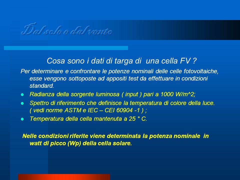 Cosa sono i dati di targa di una cella FV .