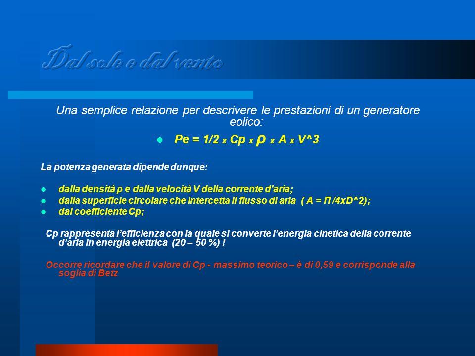 Una semplice relazione per descrivere le prestazioni di un generatore eolico: Pe = 1/2 x Cp x ρ x A x V^3 La potenza generata dipende dunque: dalla densità ρ e dalla velocità V della corrente d'aria; dalla superficie circolare che intercetta il flusso di aria ( A = П /4xD^2); dal coefficiente Cp; Cp rappresenta l'efficienza con la quale si converte l'energia cinetica della corrente d'aria in energia elettrica (20 – 50 %) .