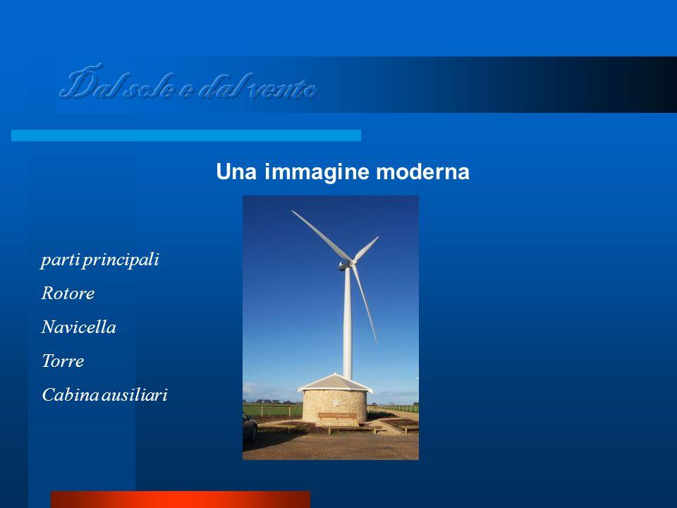 Una immagine moderna parti principali Rotore Navicella Torre Cabina ausiliari