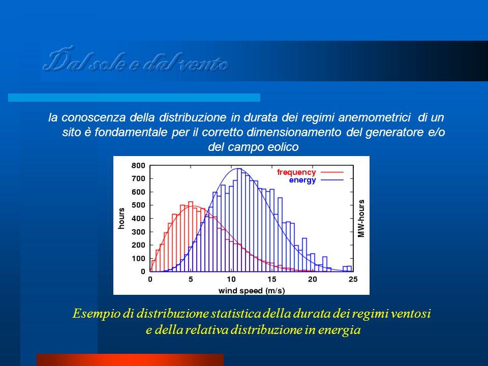 la conoscenza della distribuzione in durata dei regimi anemometrici di un sito è fondamentale per il corretto dimensionamento del generatore e/o del campo eolico Esempio di distribuzione statistica della durata dei regimi ventosi e della relativa distribuzione in energia
